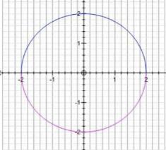 使用有形表面研究抽象数学方程