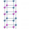 钙钛矿氧化物中异常的磁跃迁可以帮助增强自旋电子学