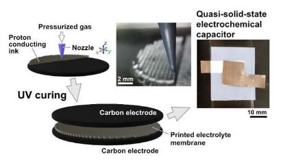 首款3D打印的质子传导膜为量身定制的储能设备铺平了道路