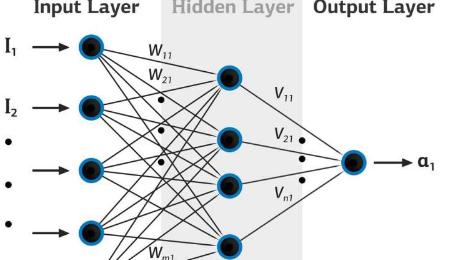 数学家提出了使用神经网络处理嘈杂的高维数据的新方法