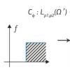 数学家创造了一种研究多孔材料特性的方法