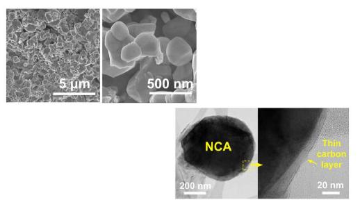 创建可再生能源应用中更高能量密度的锂离子电池