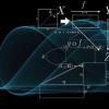 数学家简化了求解电磁流体动力学方程的方法