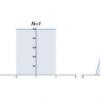 数学中的虚幻模式由物理学中的思想解释