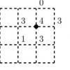 数学家提出第一个连续自组织临界模型