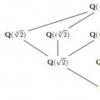 新的计算方法为两个希尔伯特问题提供了意想不到的答案