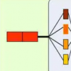 数学家提升异步并行计算的域分解方法