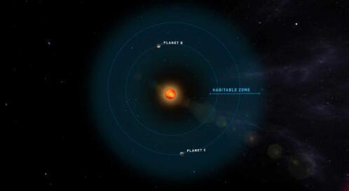 TeegardensStar有两颗可能宜居的行星绕轨道运行