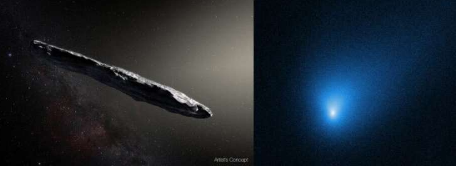 被太阳系捕获的星际物体会发生什么